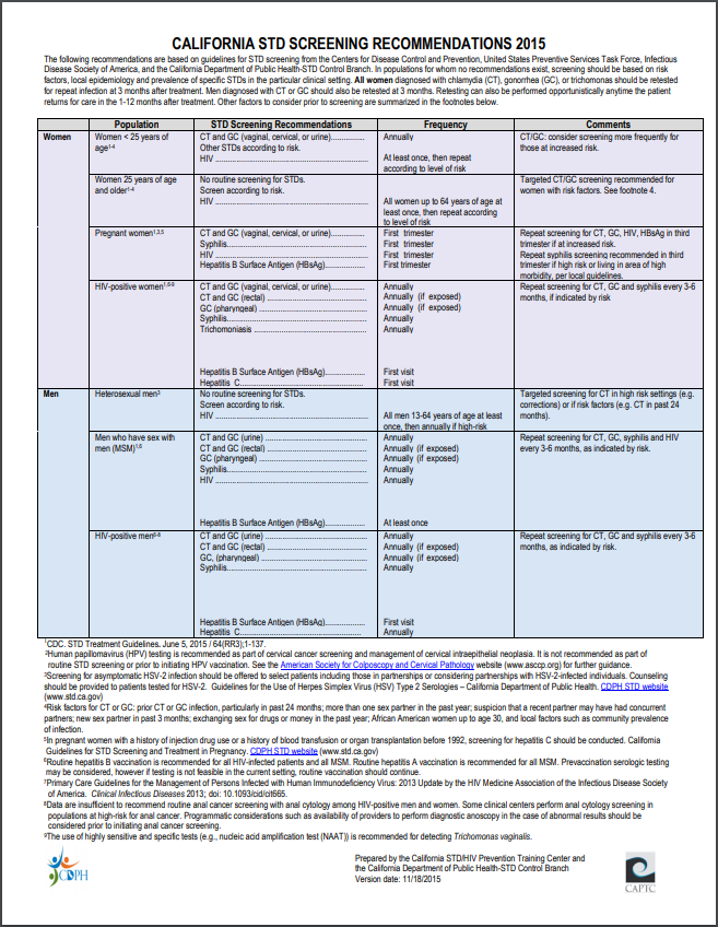 California STD Screening Recommendations, 2015