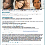 CDC Chlamydia Fact Sheet