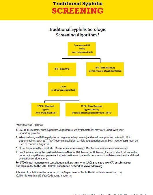 Traditional Syphilis Serologic Screening Algorithm (Los Angeles County Public Health)